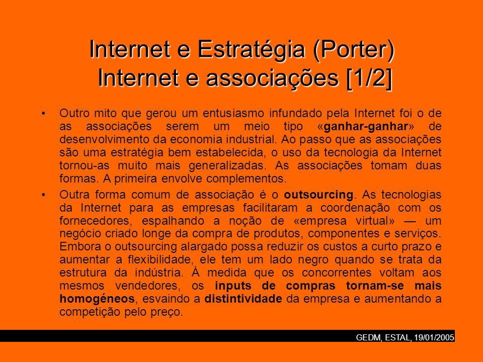 Internet e Estratégia (Porter) Internet e associações [1/2]